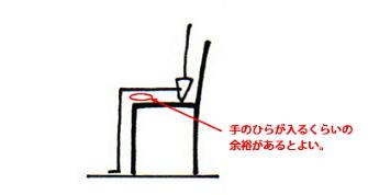 理想的な椅子の高さ