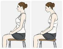 姿勢と上部頸椎